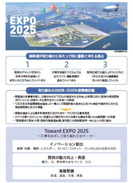 2020年度事業計画