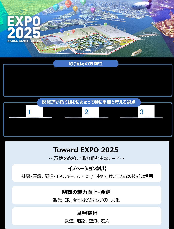2019年度事業計画